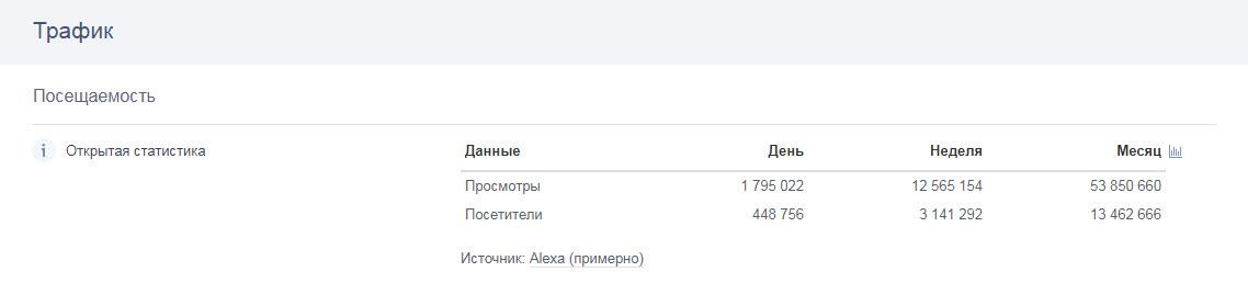 aliexpress-stat