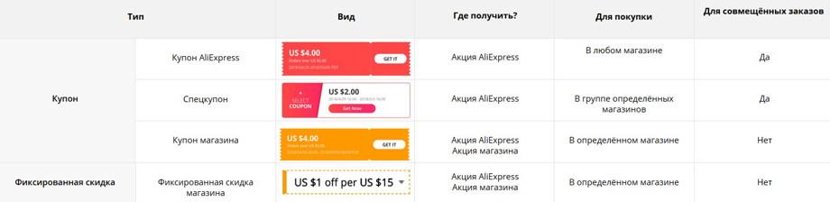 coupon-aliexpress